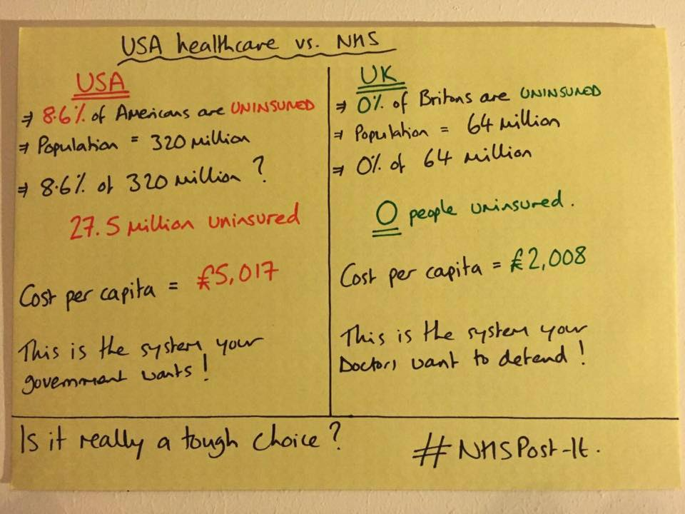 This is a post-it note comparing USA and UK health costs.